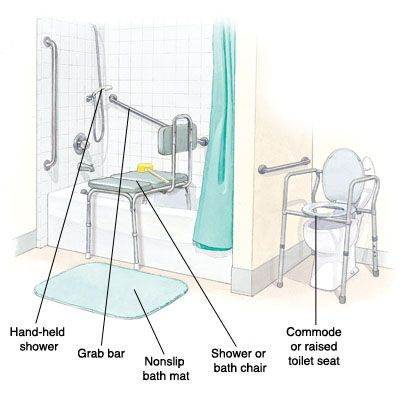 occupational safety adaptive bathroom equipment home safety