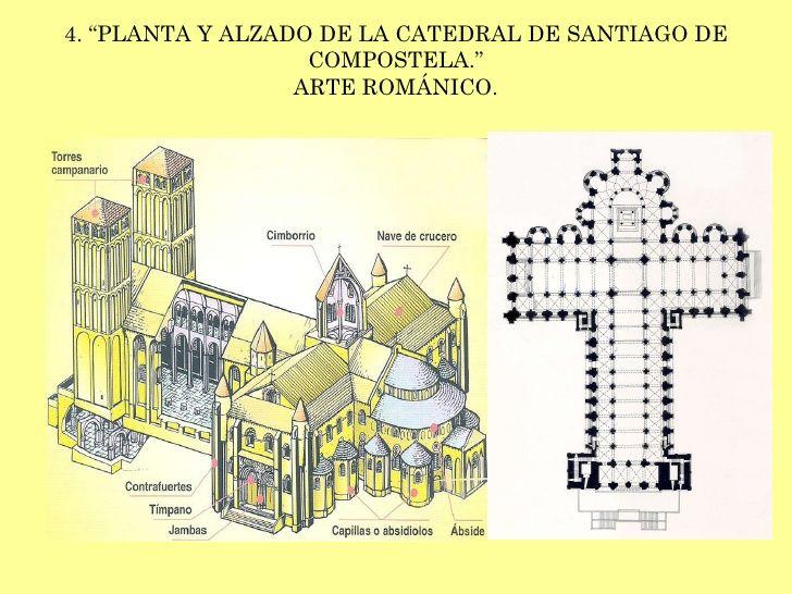 Resultado De Imagen De Planta De La Catedral De Santiago Compostela