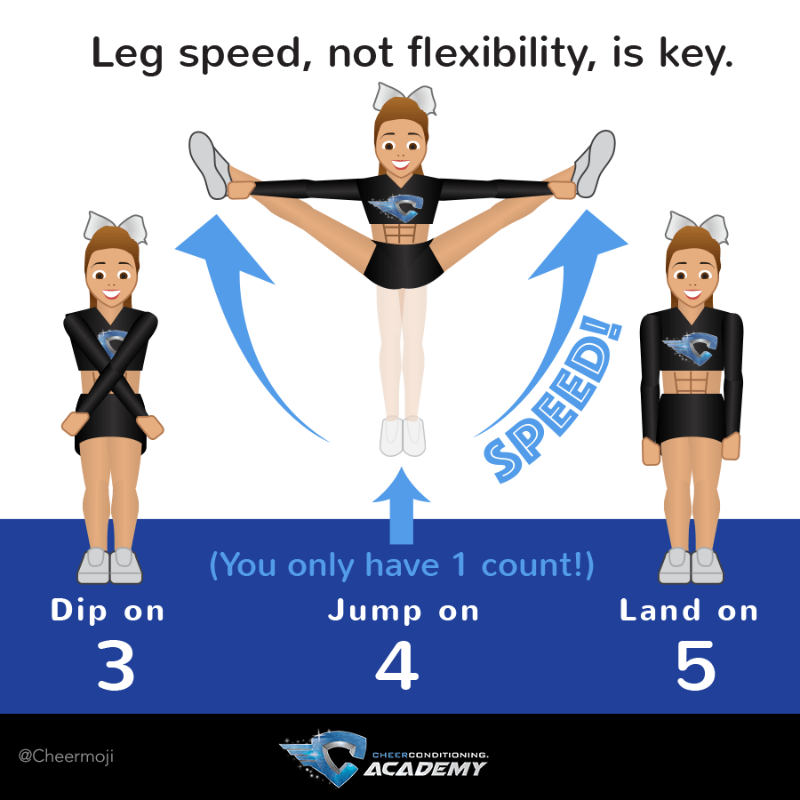 Watch How to Do a Toe Touch Jump video