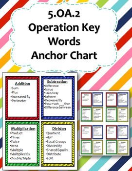 5 Oa 2 Numerical Expressions Key Words Anchor Chart Numerical Expression Anchor Charts Math Words