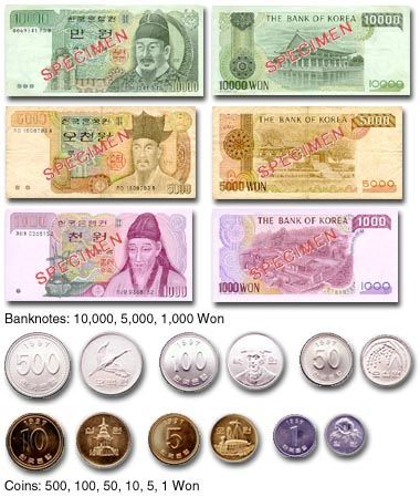 South Korean Money Currency