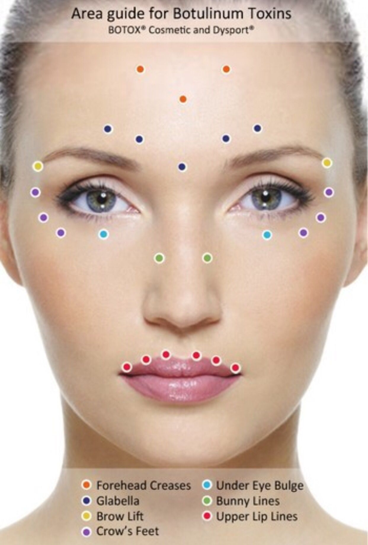 Botox injection injection site facial