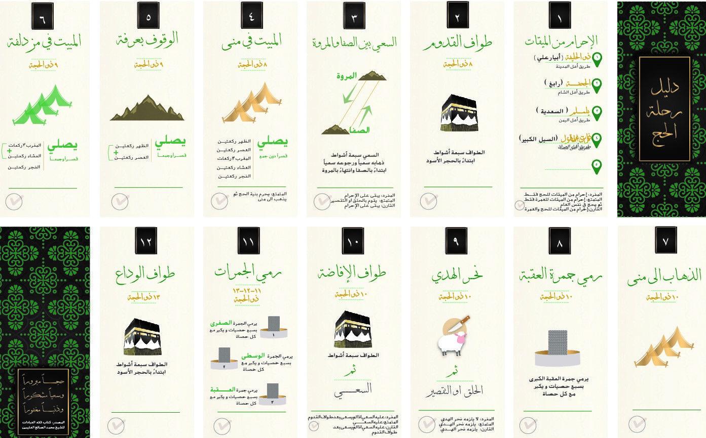 دليل رحلتك الى الحج في 12 خطوة فقط Islam