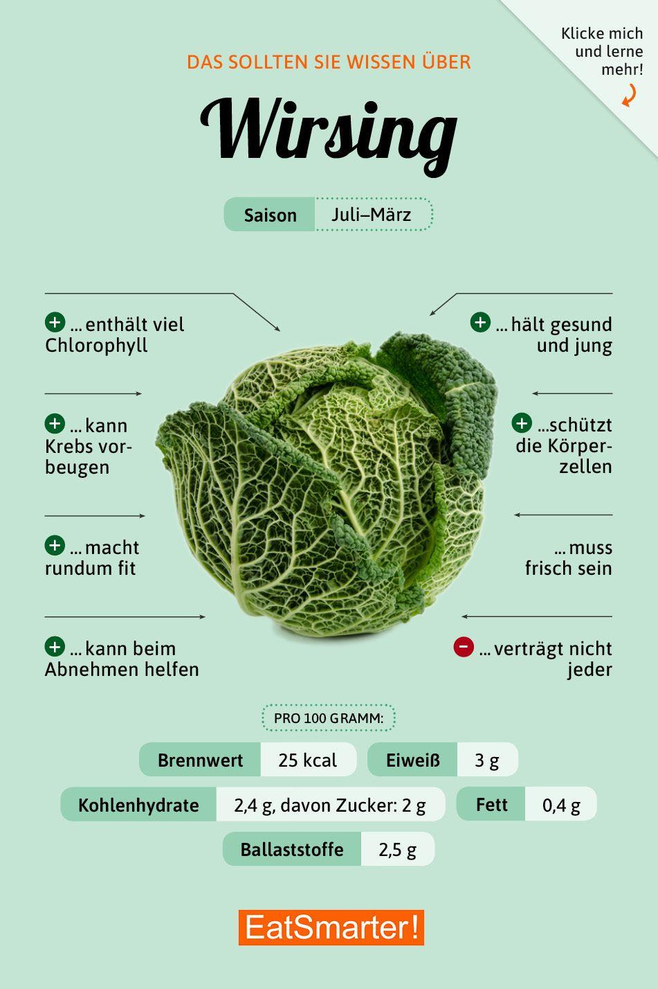 Wirsingkohl #nutrition