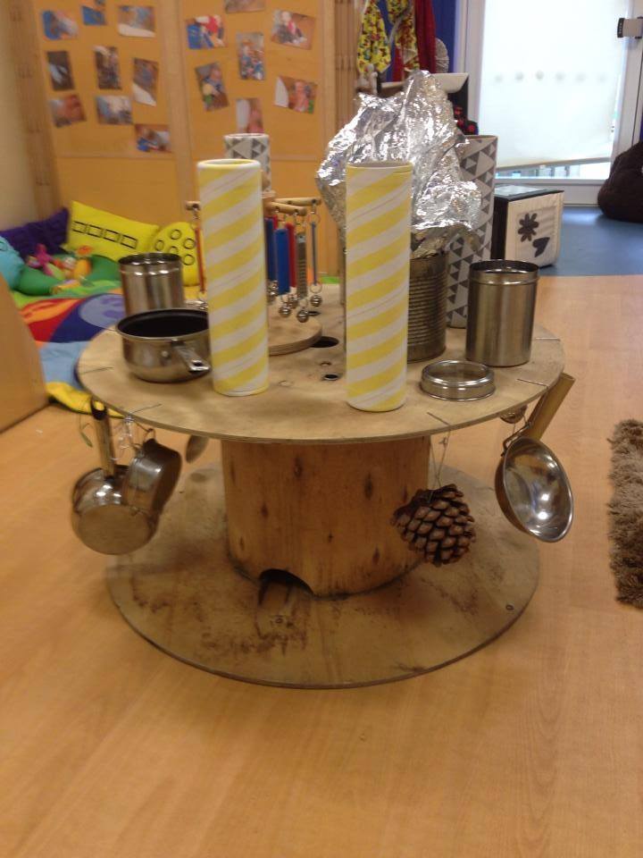 Pin By Jennifer Kable On Ece Loose Parts Play Heuristic