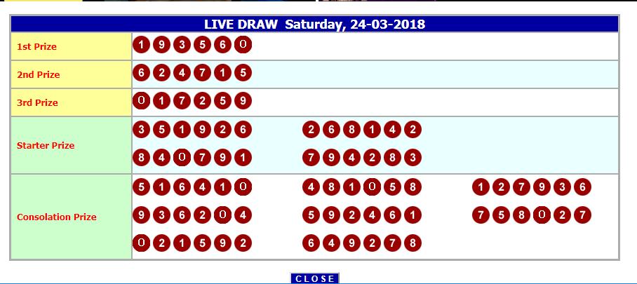 Live Draw Hkhongkong Poolshk Poolshongkongpoolsresult Hk