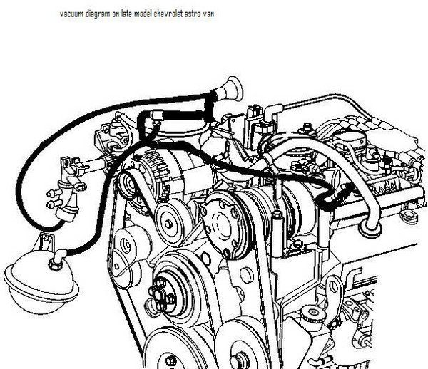 1996 Chevy Astro Van Transmission Diagram