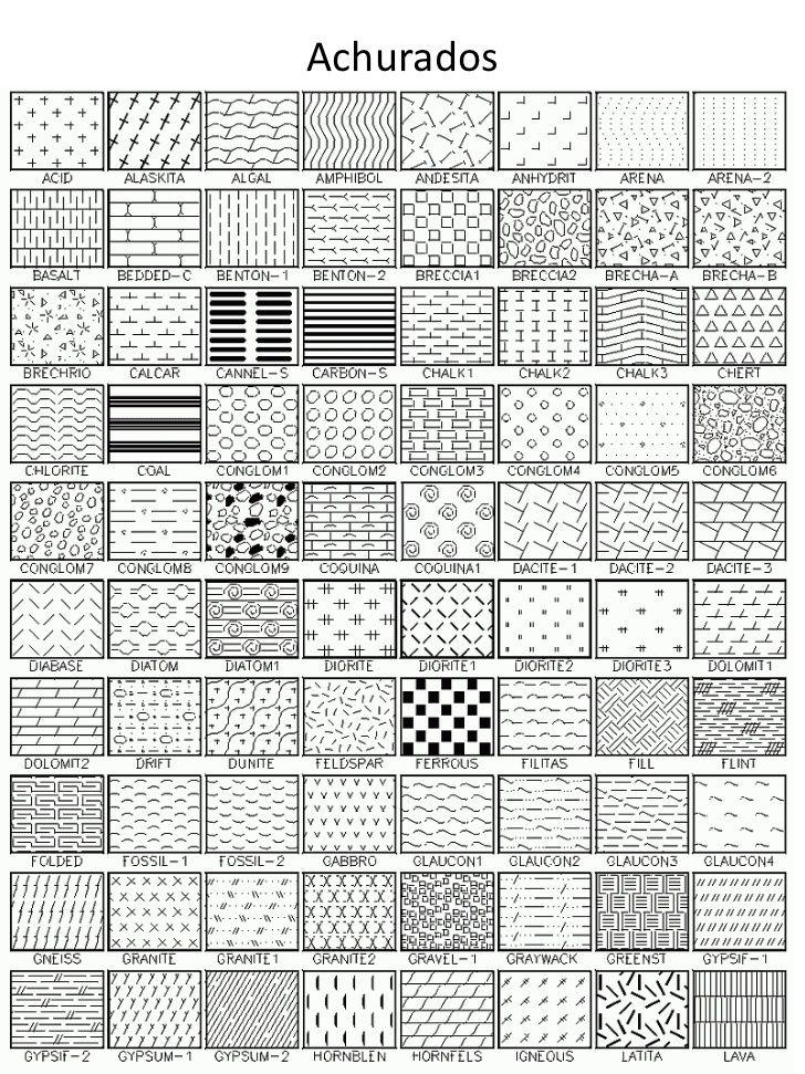 Entrenamiento Para La 1era Evaluacion Autocad Dibujo Tecnico Arquitectonico Patrones De Suelo