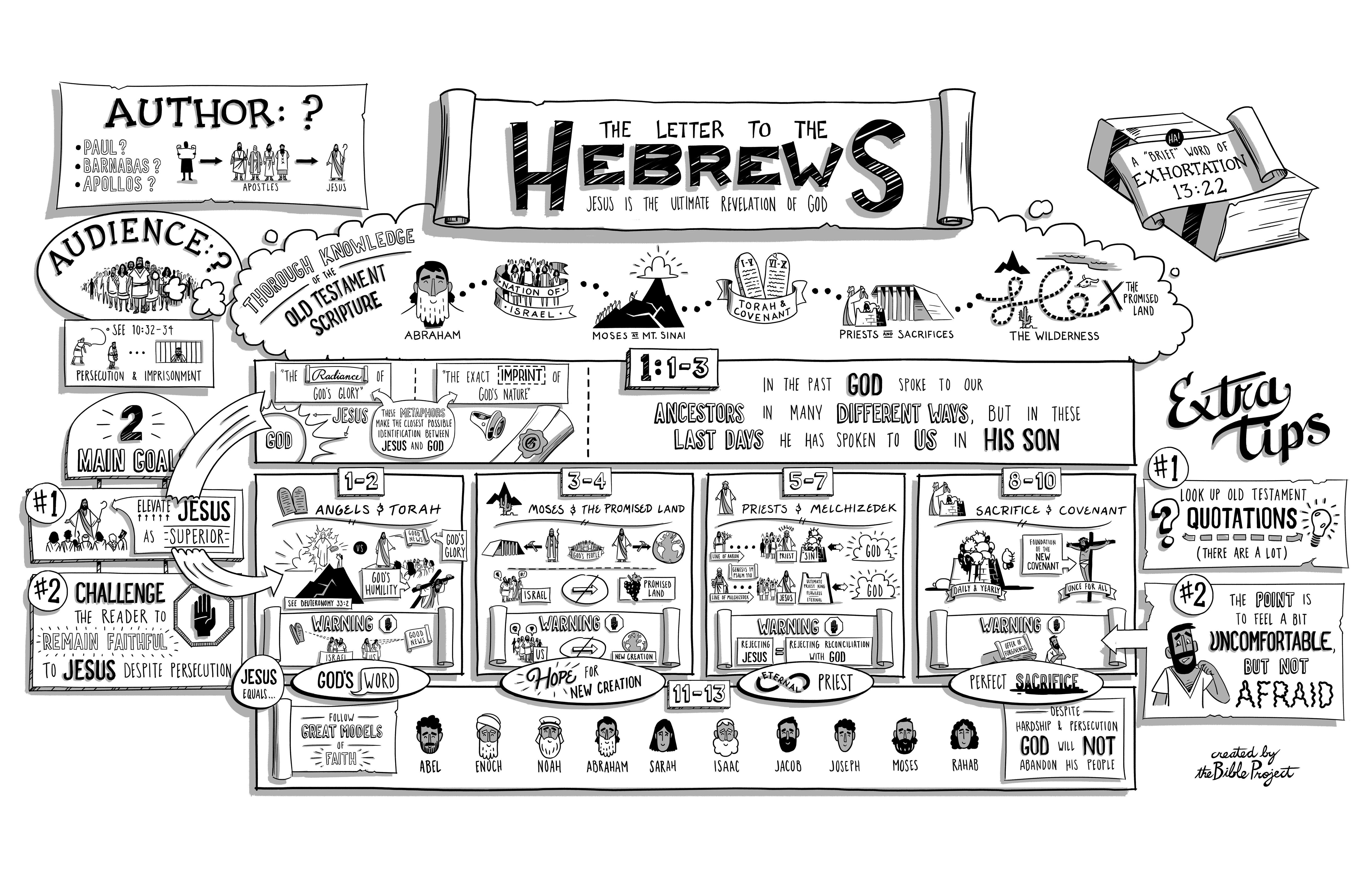 book of leviticus explained