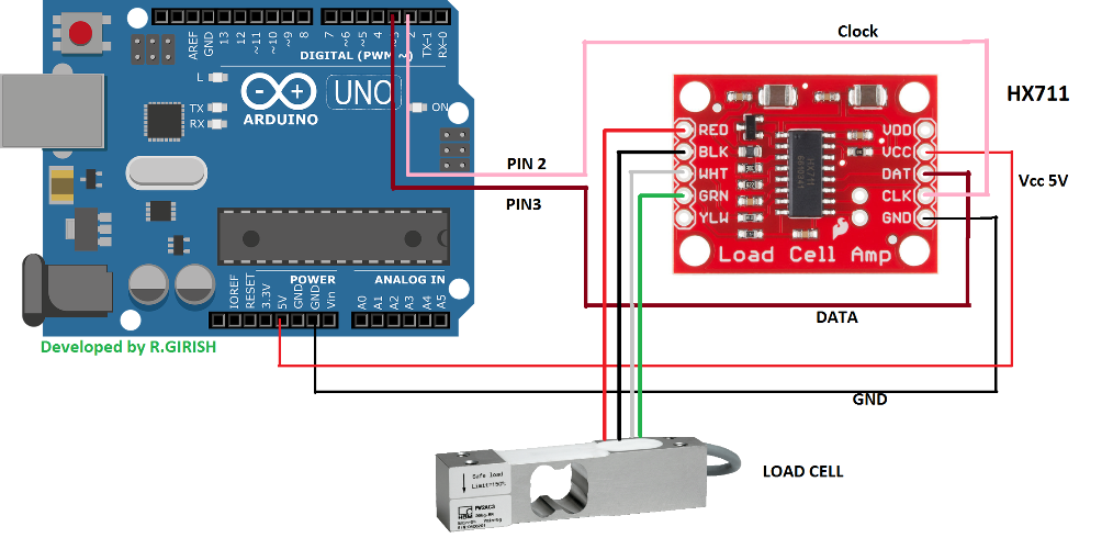 Weighing Scale Circuit Using Load Cell HX711 and Arduino | Arduino on