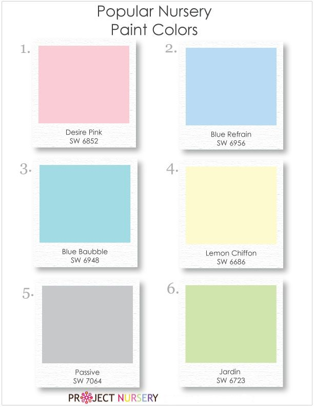 How to pick paint color for your child 39 s room or nursery for How to pick paint colors
