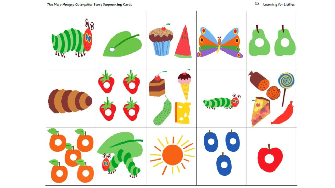 The Very Hungry Caterpillar Story Sequencing Activity   Teach In A ...