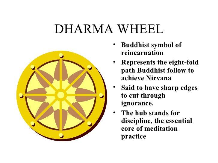 The Path Symbol Google Search Symbols Pinterest Dharma Wheel