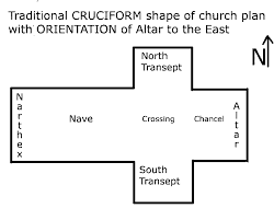 Traditional Cruciform Shape Of Church Plan Church Design How To Plan Floor Plan Design