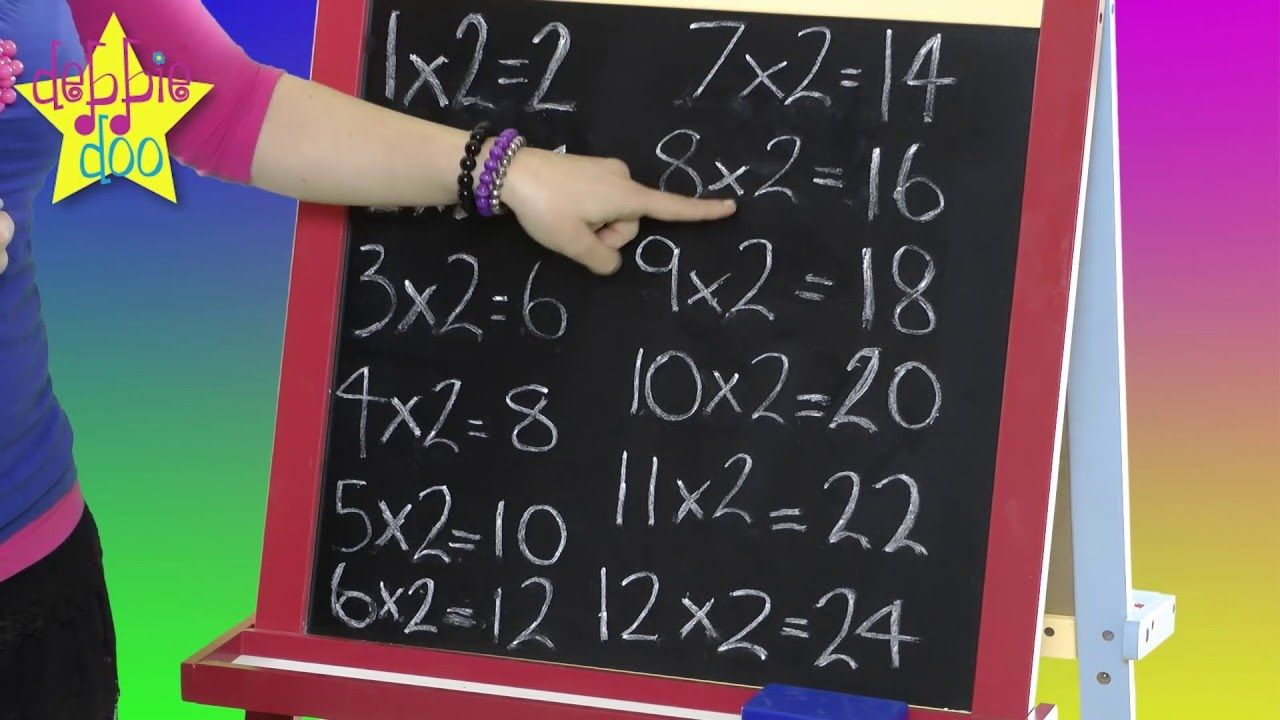 Timetable Songs For Children 2 Times Table Song