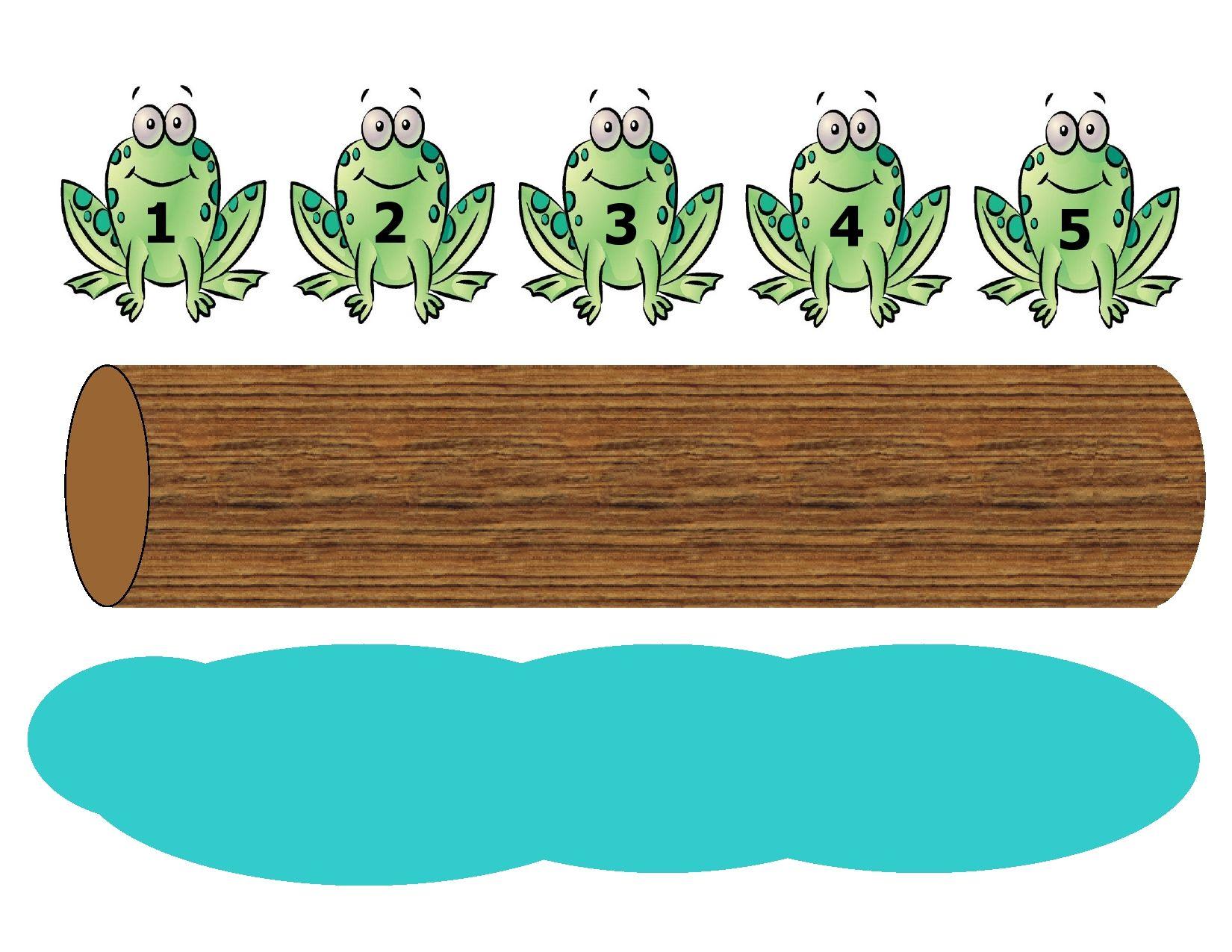 Presto Lesson Plans Frogs Preschool Preschool Lesson Plans Preschool Songs