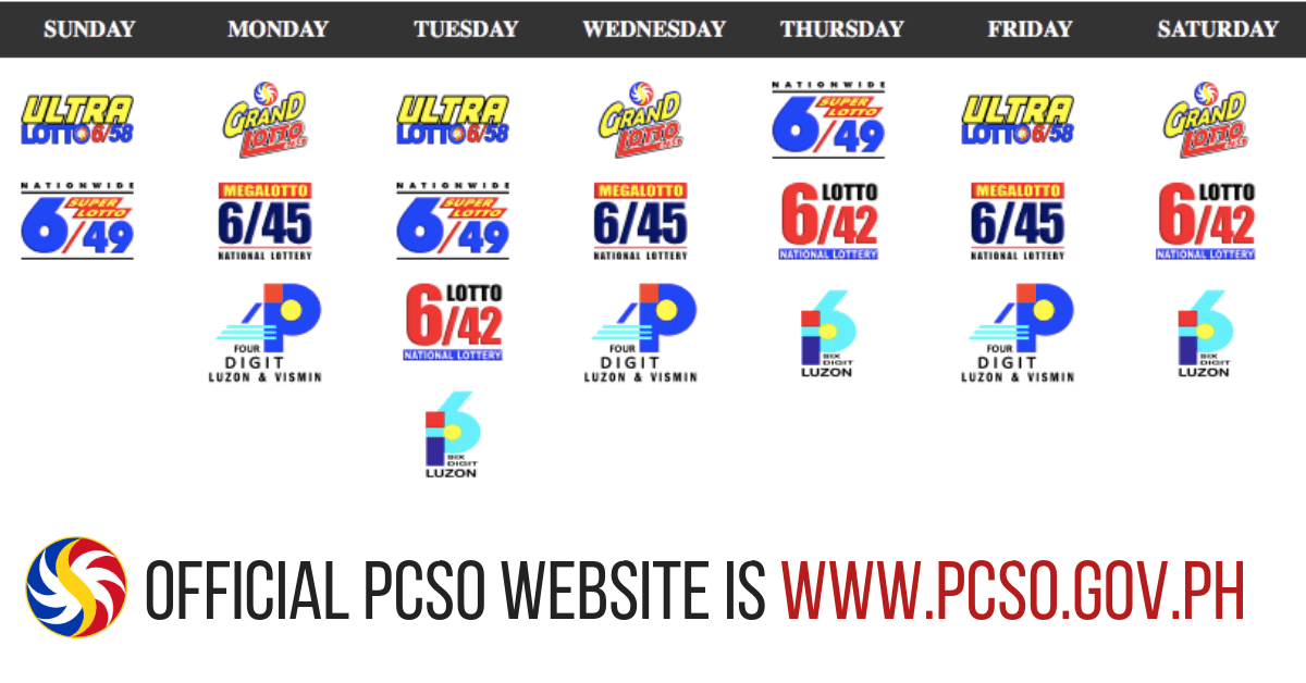 Here Are The Latest Lotto Results And Lotto Draws Schedule Check