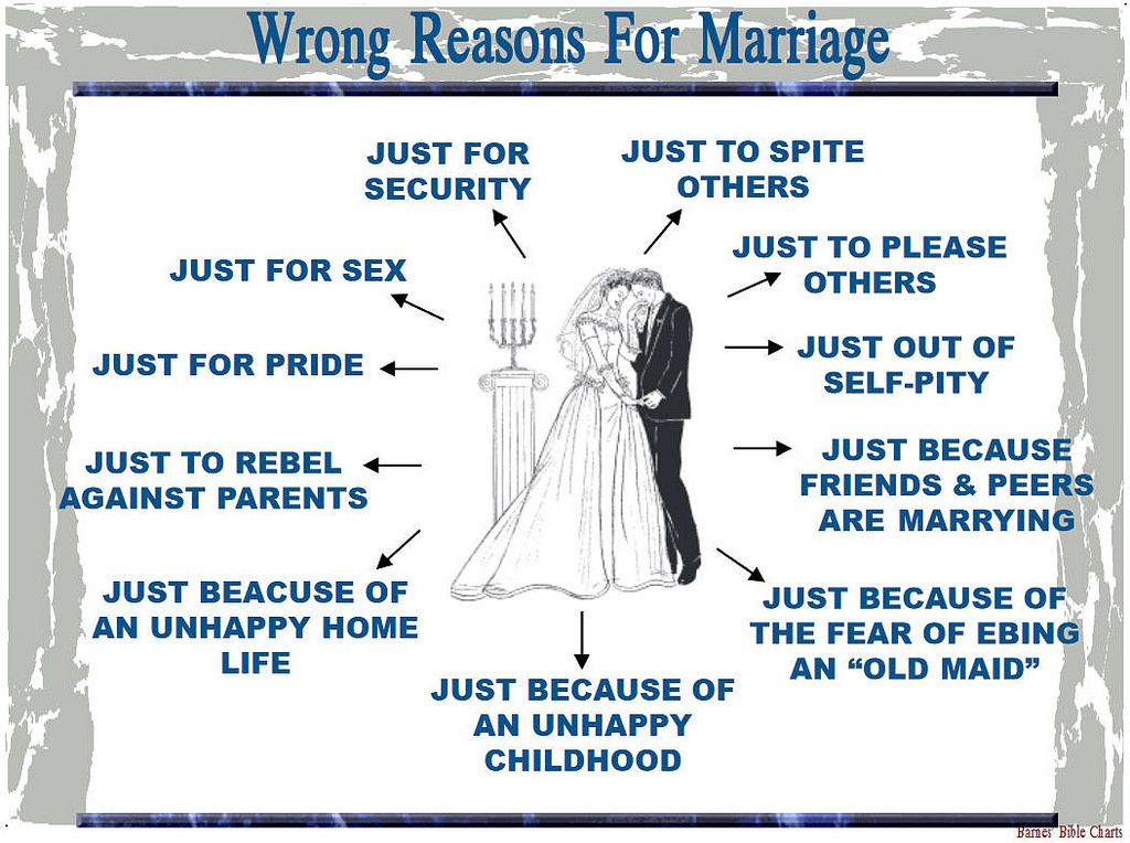 Wrong Reasons for Marriage Reasons for marriage, Bible