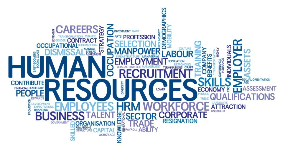 Hr Word Cloud  Hr Topics    Word Clouds