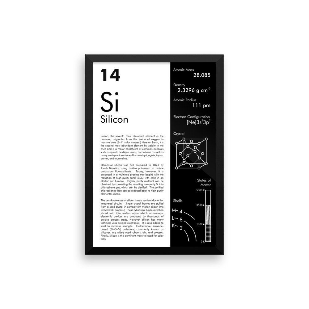 silicon element framed poster art