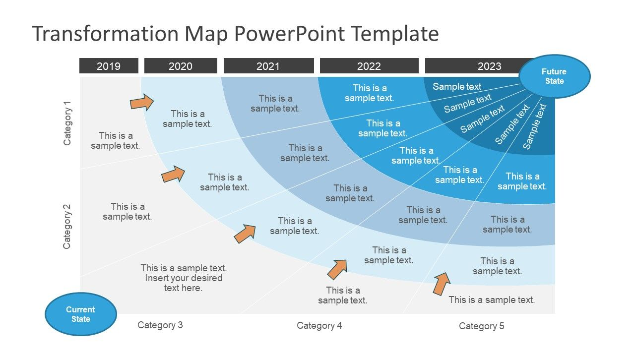 5 Year Transformation Map Template For Powerpoint Powerpoint