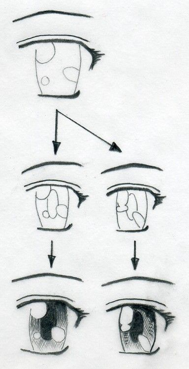 Photo of manga eyes