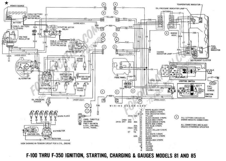 17 Repair Manual For 1971 Ford Maverick 250 Engine Wiring Diagram Engine Diagram Wiringg Net Ford Truck Diagram Design Diagram
