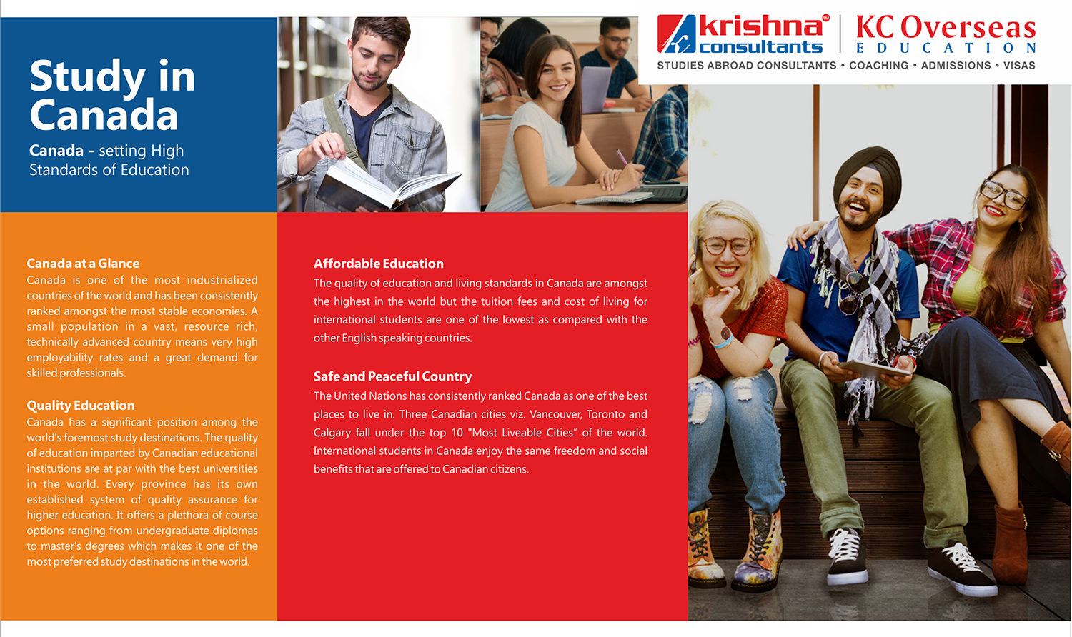 Learn About Study In Canada For International Students International Students International Education Canadian Universities