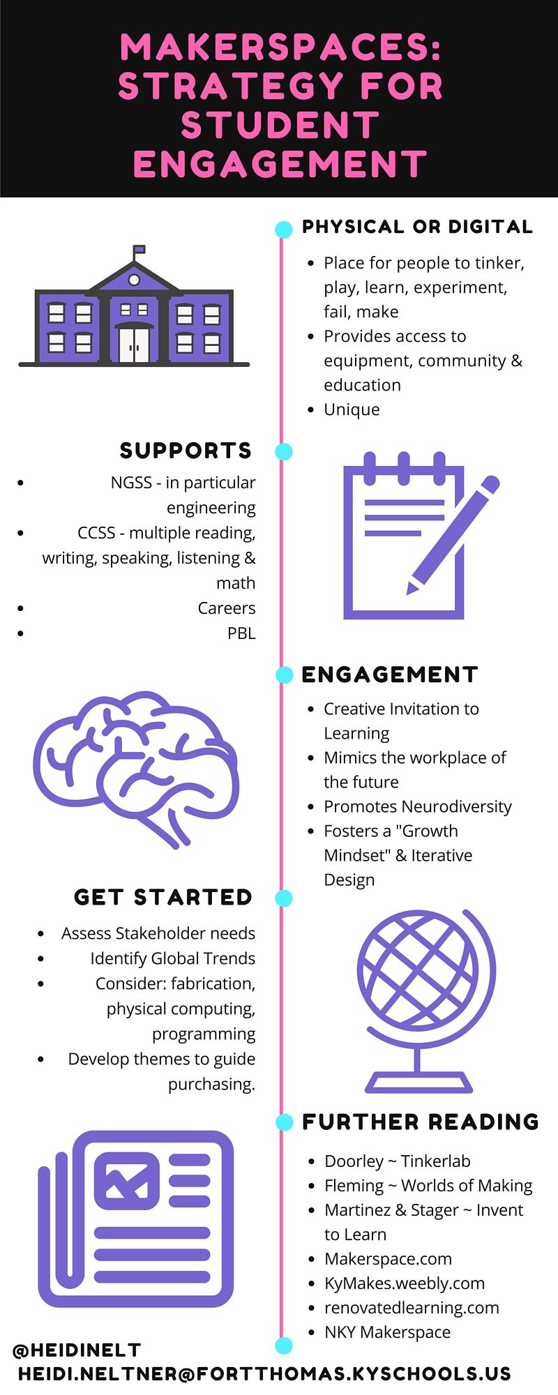 Learning in progress makerspaces and student engagement learning in progress makerspaces and student engagement educational technology pinterest student engagement students and educational technology stopboris Images