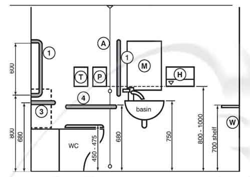 Bathroom Layout Regulations google image result for http://www.o3solutions/images/doc-m