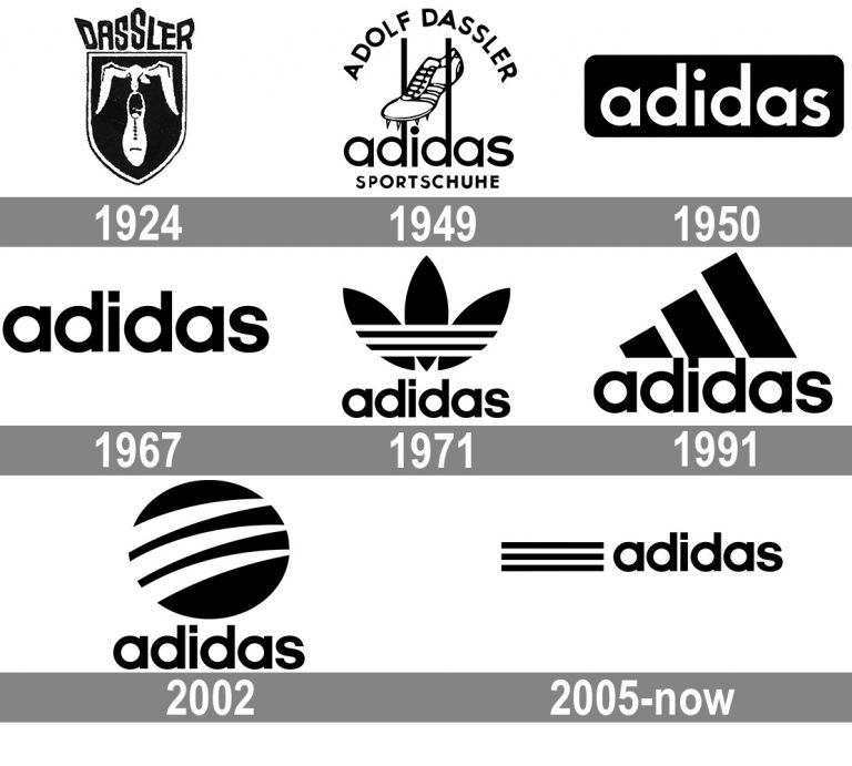 Meaning Adidas logo and symbol history and evolution in
