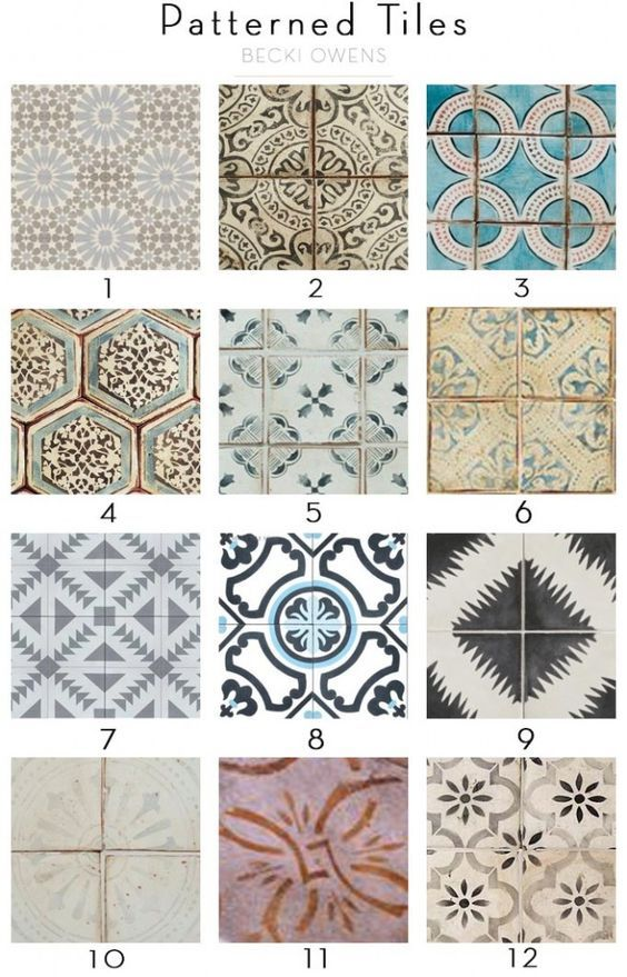 Patterned Tile Kitchens Vinyle Carreaux De Ciment Carreau Et