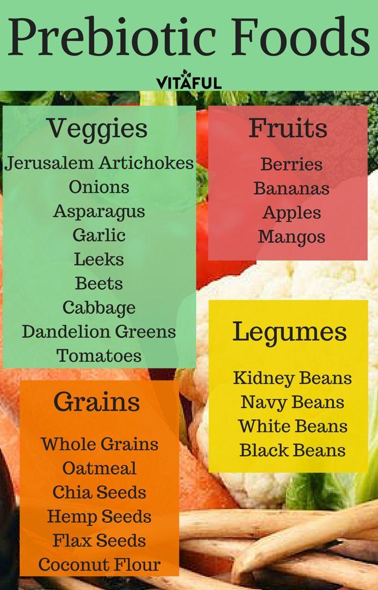 A list of prebiotic foods gut health probiotics