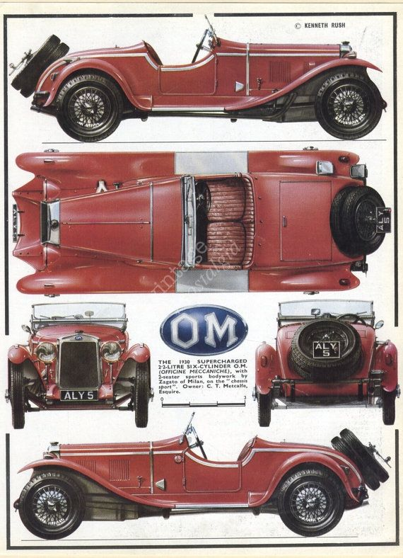 Items similar to RED OM SPORTSCAR classic car print vintage car print red sports car boy bedroom car on Etsy