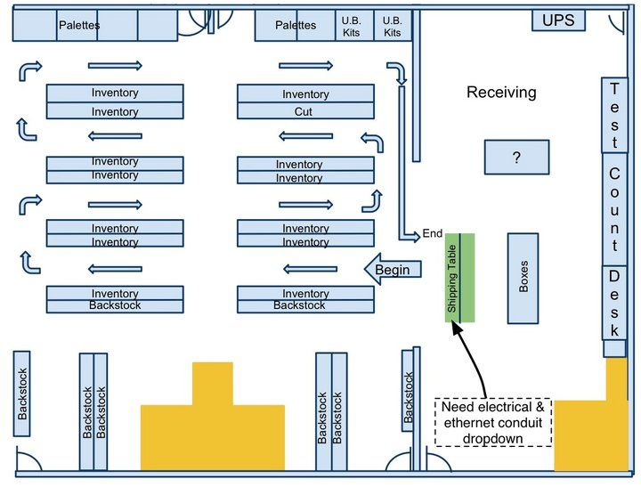 Com phil warehouse automation warehouse layout example jpg for Warehouse plans designs