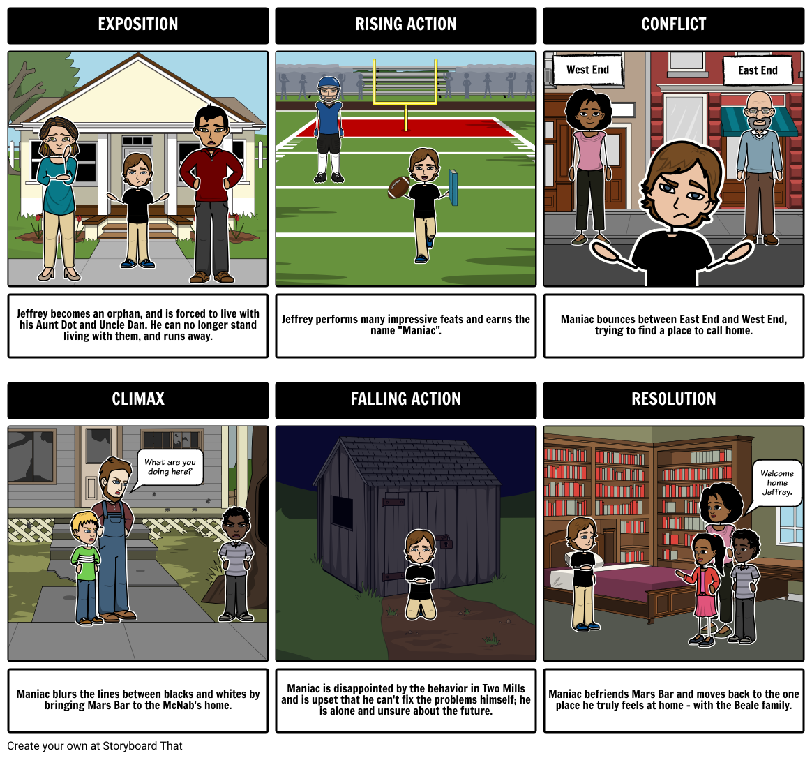 This Maniac Magee Summary Amp Lesson Plan Includes