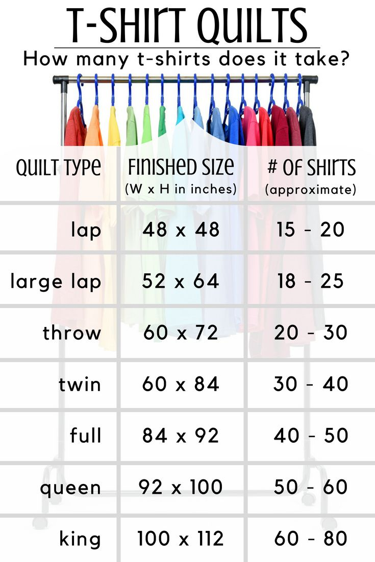 Free tshirt quilt patterns and guide tshirt quilt