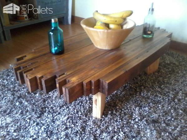50 creative coffee tables made from recycled pallets for your inspiration - Pallet Coffee Table