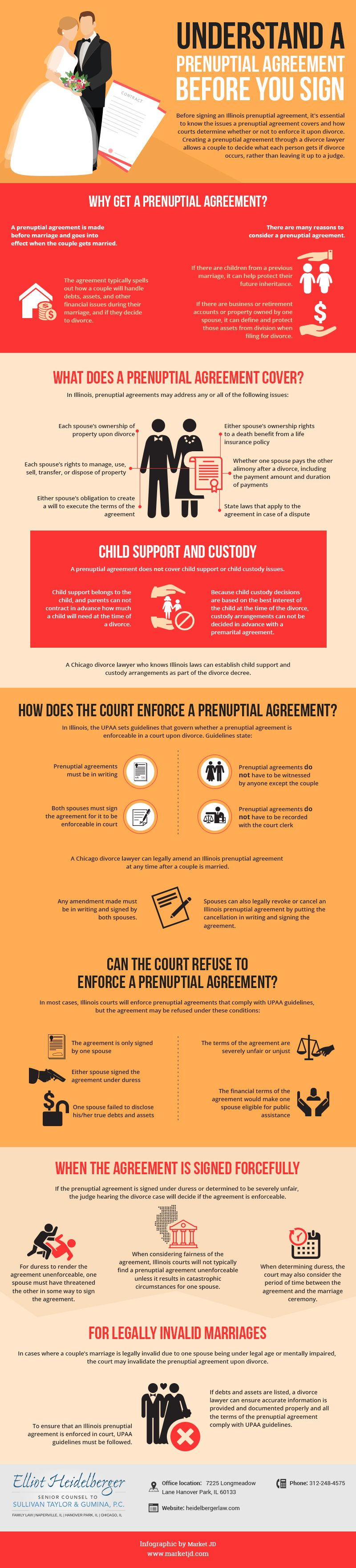 Drafting A Valid Prenuptial Agreement Can Be Complicated And Many