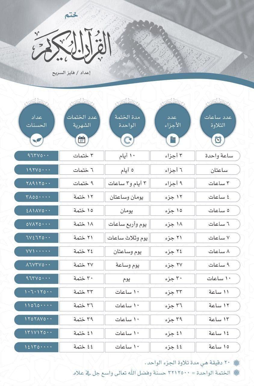 ختم القرآن الكريم Words Map Word Search Puzzle
