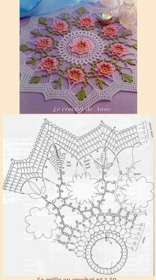 Pin de Andrea en Ganchillo | Pinterest | Ganchillo, Manteles tejidos ...