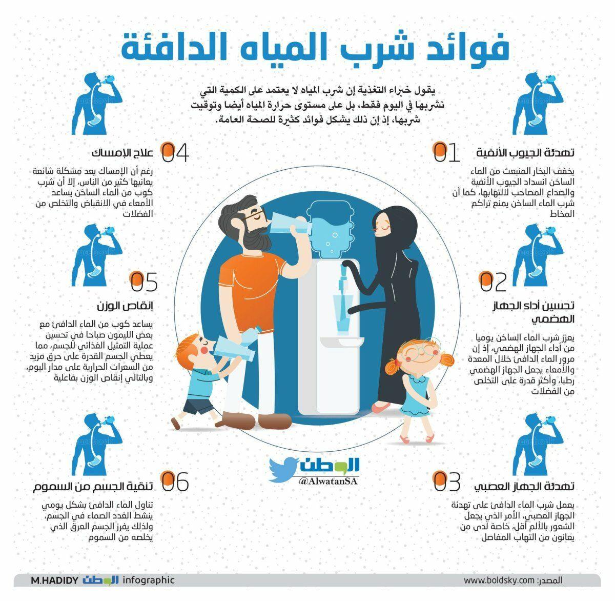 فوائد شرب المياه الدافئة صحة تخسيس انفوجرافيك انفوجرافيك عربي Health Fitness Food Health Fitness Nutrition Workout Food