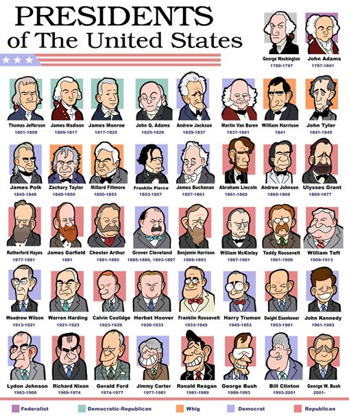 Presidents o the United States by jjmccullough on DeviantArt ...