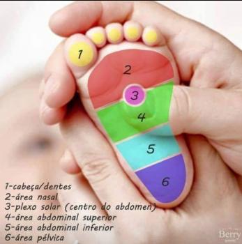 Da reflexologia podal em bebs benefcios da reflexologia podal em bebs sciox Choice Image