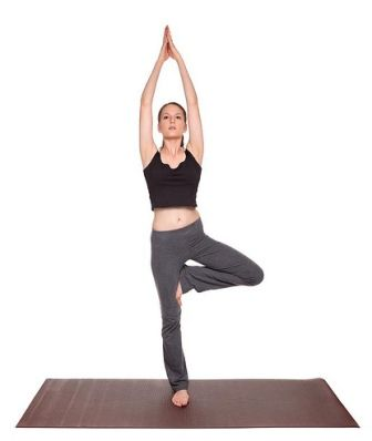 ananda yoga asanas and benefits  hatha yoga poses yoga