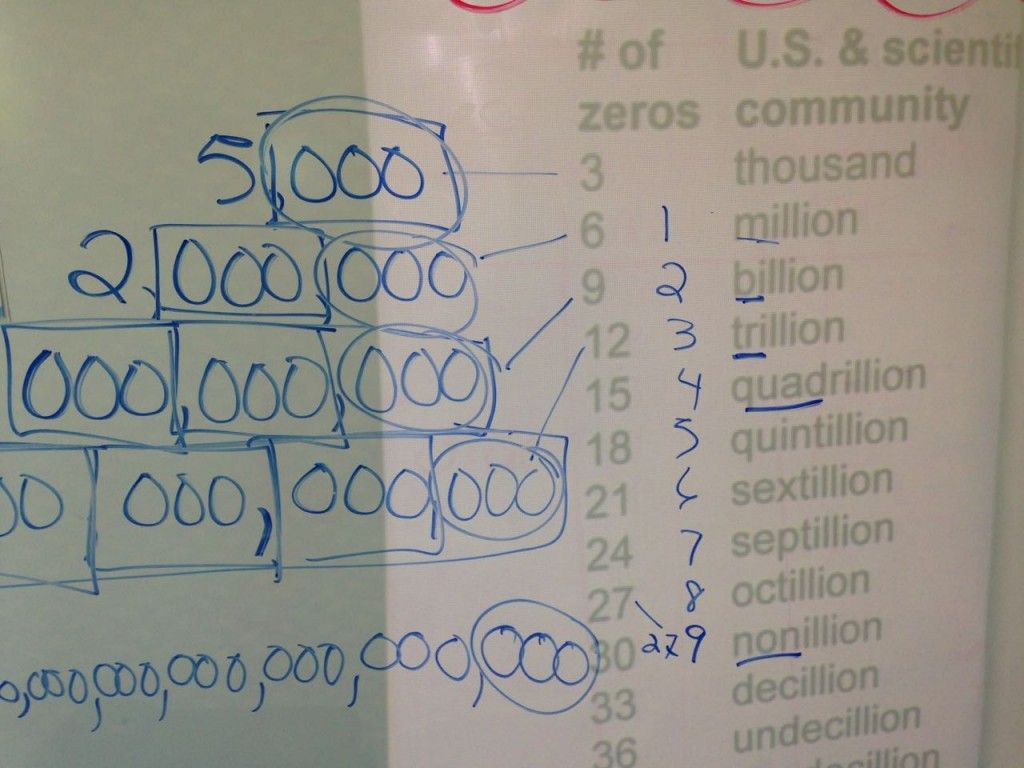 Math Log Place Value Day 8