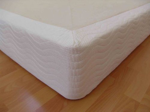 Simple Details Upholstered Box Spring Tutorial Upholstered Box Springs Box Spring Bed Without Box Springs
