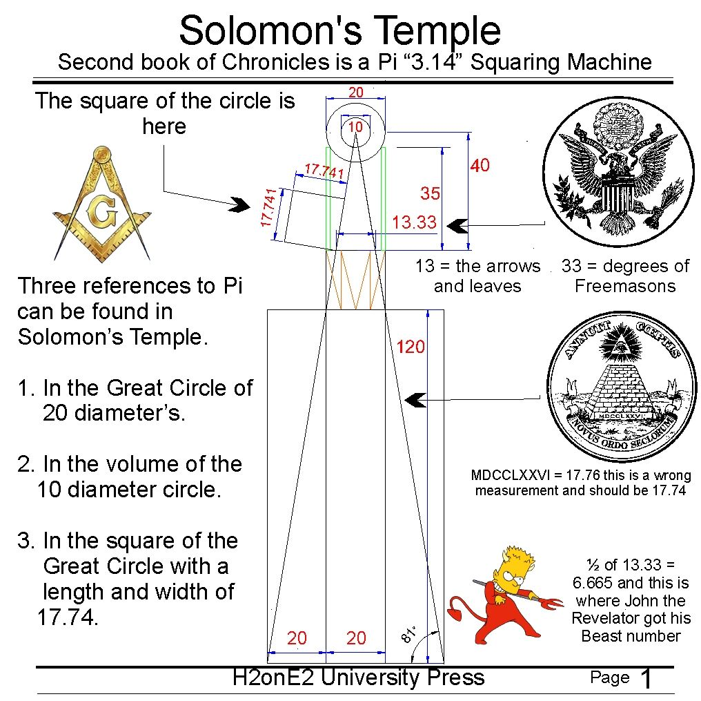 Solomons ancient symbols secrets of the freemasons can be found solomons ancient symbols secrets of the freemasons can be found in the temple of solo buycottarizona