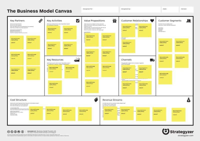Tools And Methods  Visual Risk Assessment For Business Model