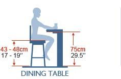normal dining table height in cm. chair or stool height for a dining table normal in cm